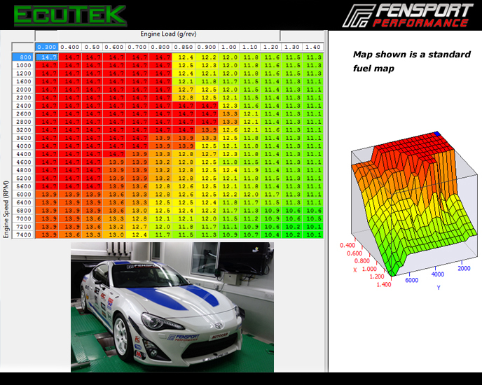 Fensport Ecutek Mapping - available now - Toyota GT 86 Forums UK